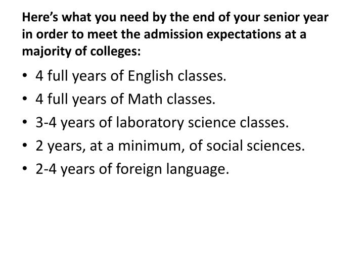 Here's what you need by the end of your senior year in order to meet the admission expectations at a