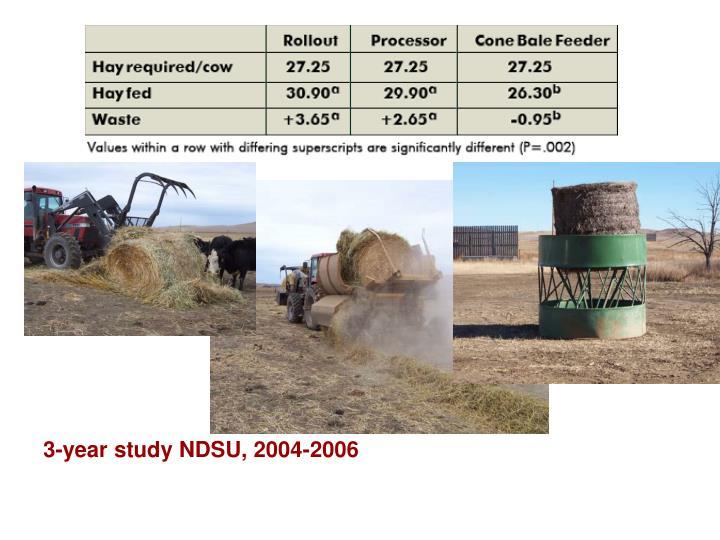 3-year study NDSU, 2004-2006