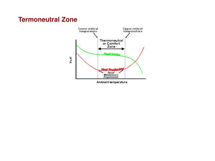 Termoneutral