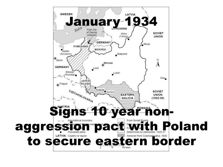 Signs 10 year non-aggression pact with Poland to secure eastern border