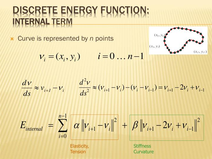 Discrete energy function: