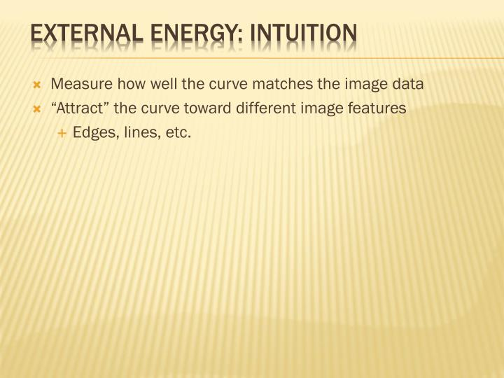 External energy: intuition