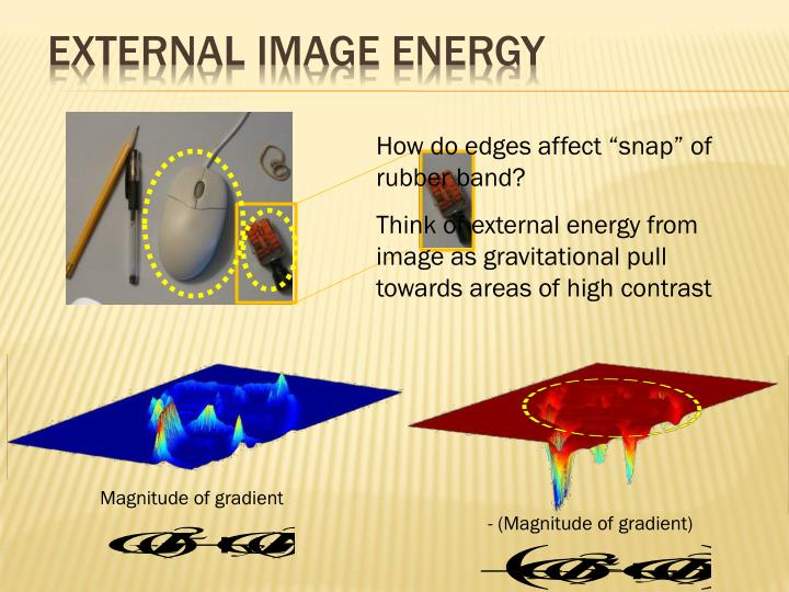 External image energy