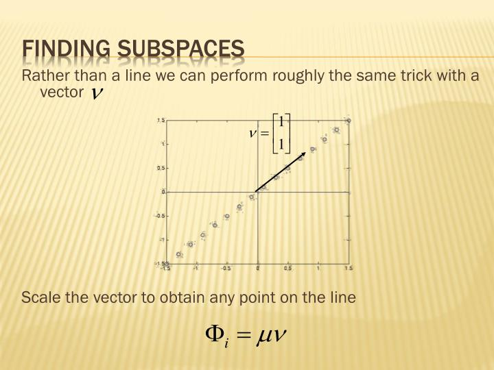 Finding Subspaces