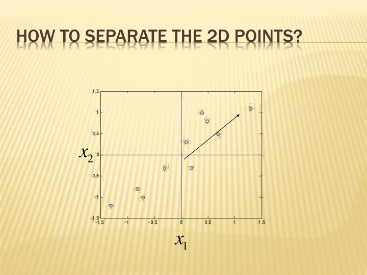 How to separate the 2D points?