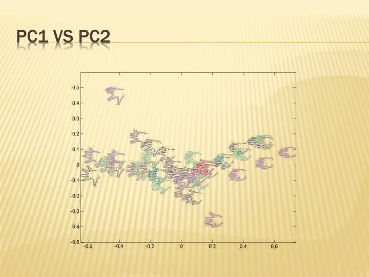PC1 vs PC2