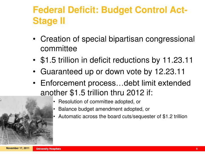 Federal Deficit: Budget Control Act- Stage II