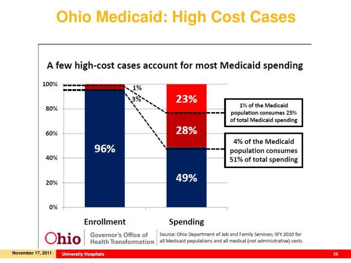 Ohio Medicaid: High Cost Cases