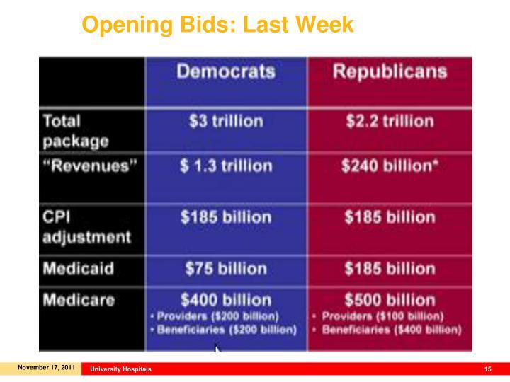 Opening Bids: Last Week