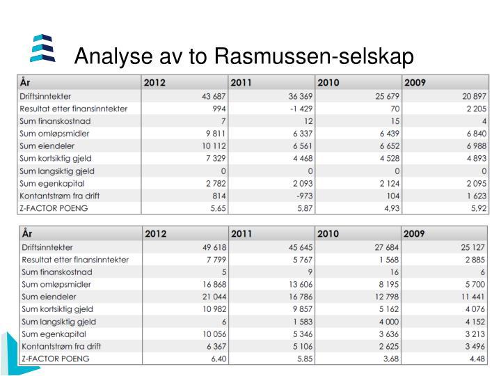 Analyse av to Rasmussen-selskap