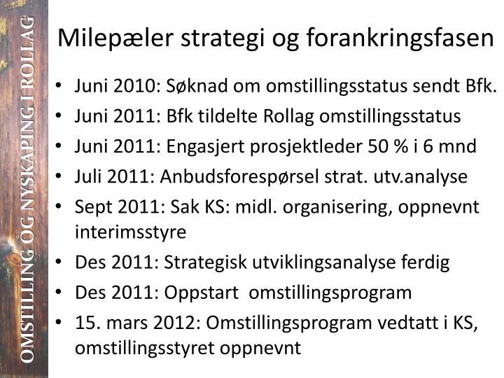 Milepæler strategi og forankringsfasen