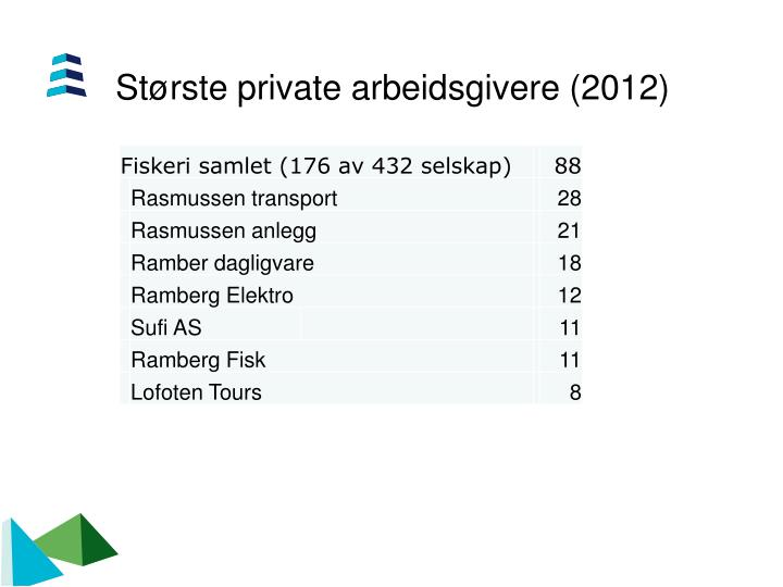 Største private arbeidsgivere (2012)
