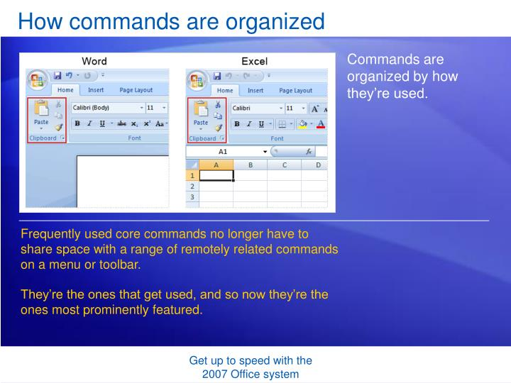 How commands are organized