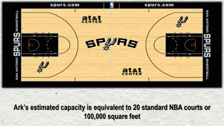Ark's estimated capacity is equivalent to 20 standard NBA courts or