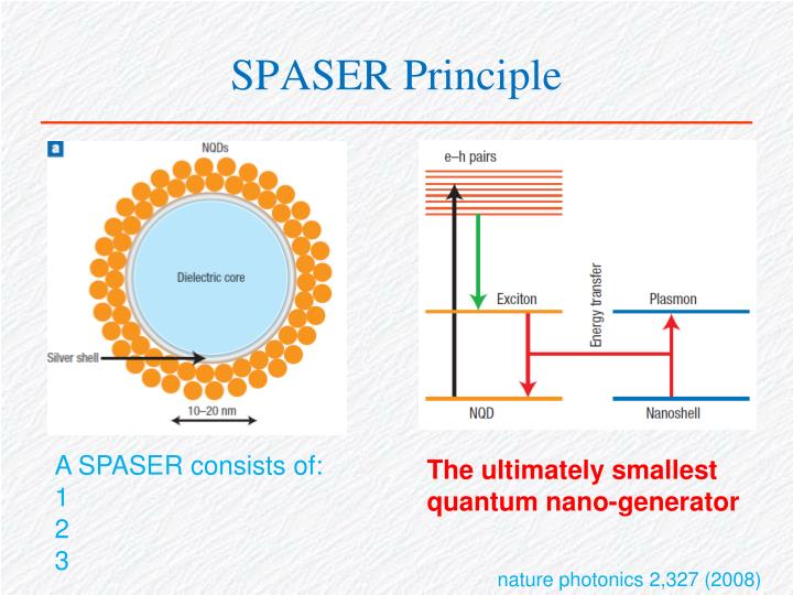 SPASER Principle