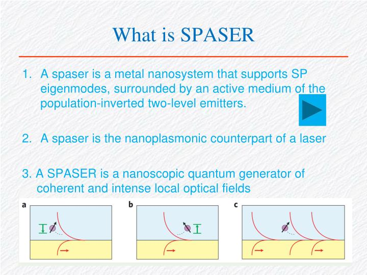 What is SPASER