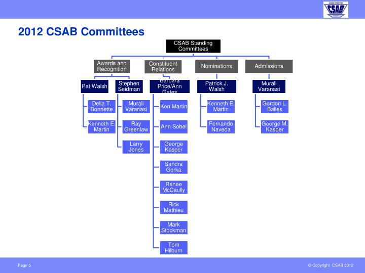 2012 CSAB Committees