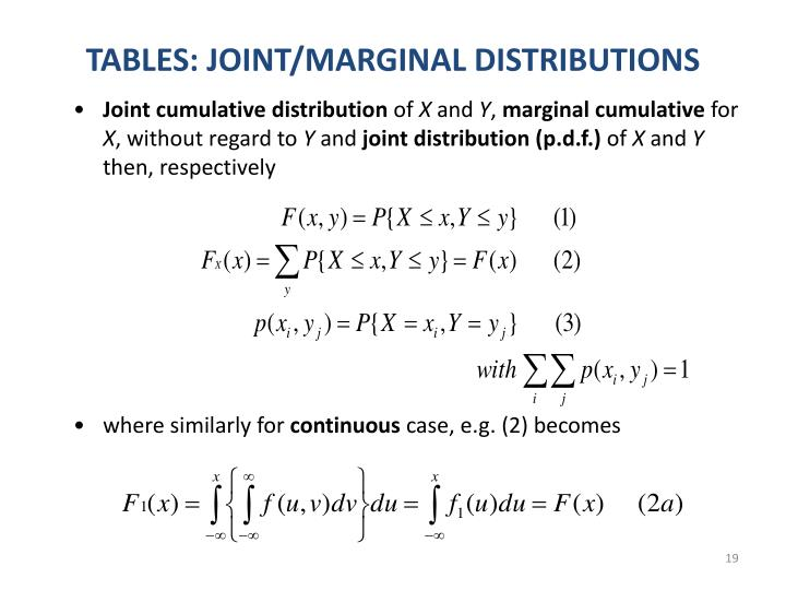 TABLES: JOINT/MARGINAL