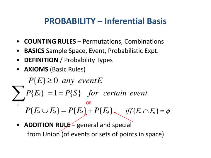 PROBABILITY – Inferential Basis