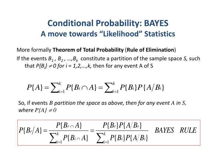 Conditional Probability: BAYES