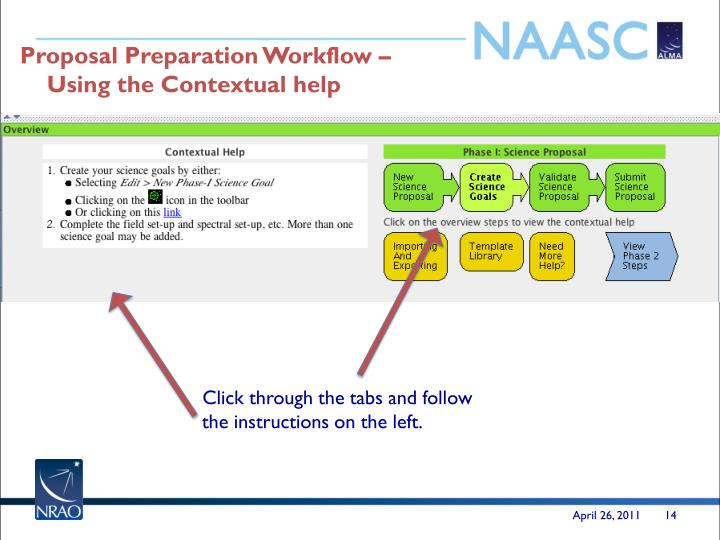 Proposal Preparation Workflow – Using the Contextual help
