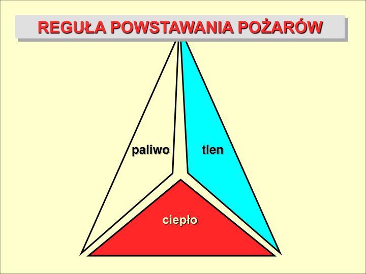 REGUA POWSTAWANIA POARW