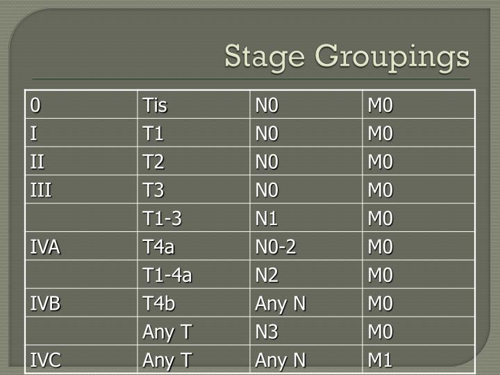 Stage Groupings