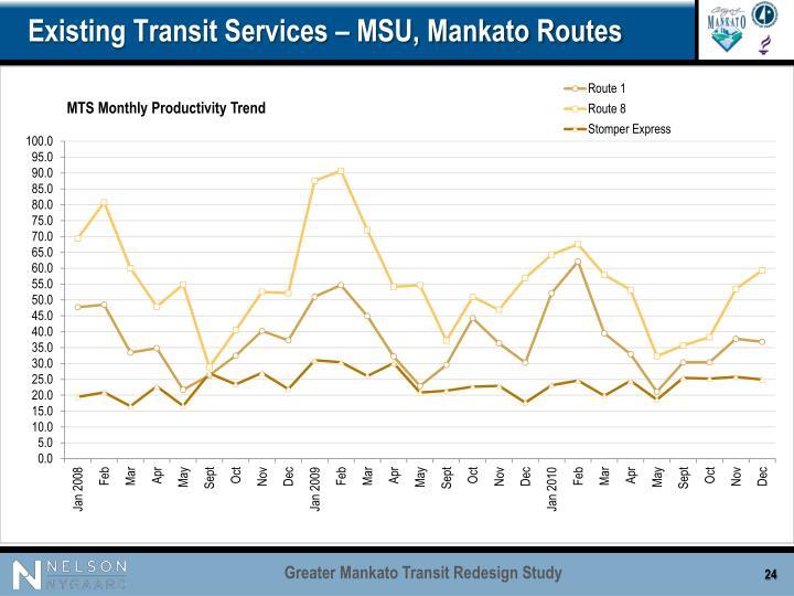 Existing Transit Services – MSU, Mankato Routes