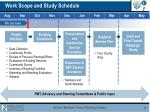 work scope and study schedule