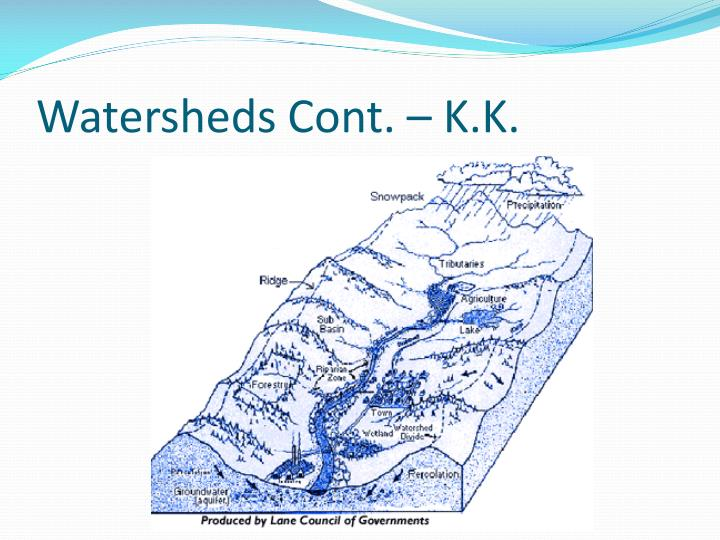 Watersheds cont k k