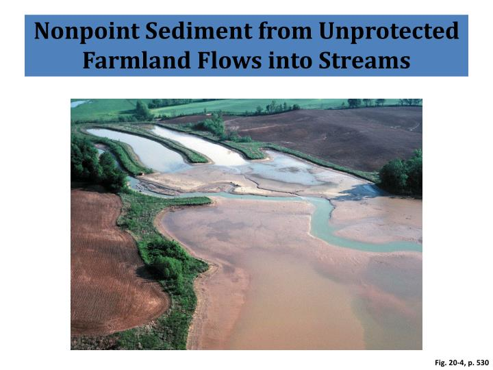 Nonpoint Sediment from Unprotected Farmland Flows into Streams