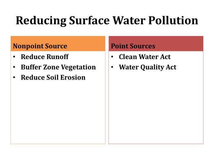 Reducing Surface Water Pollution