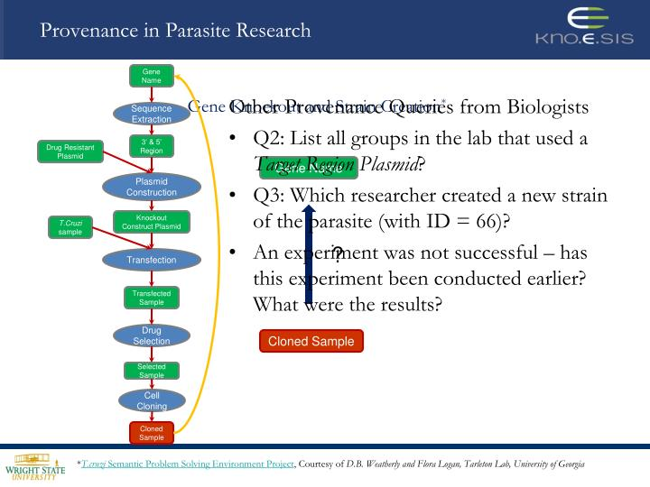 Provenance in Parasite Research