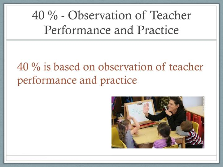 40 % - Observation of Teacher Performance and Practice