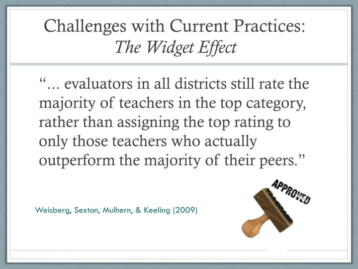 Challenges with Current Practices: