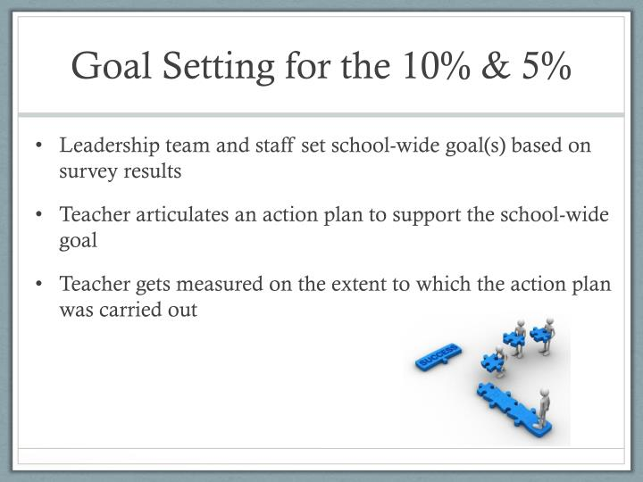 Goal Setting for the 10% & 5%