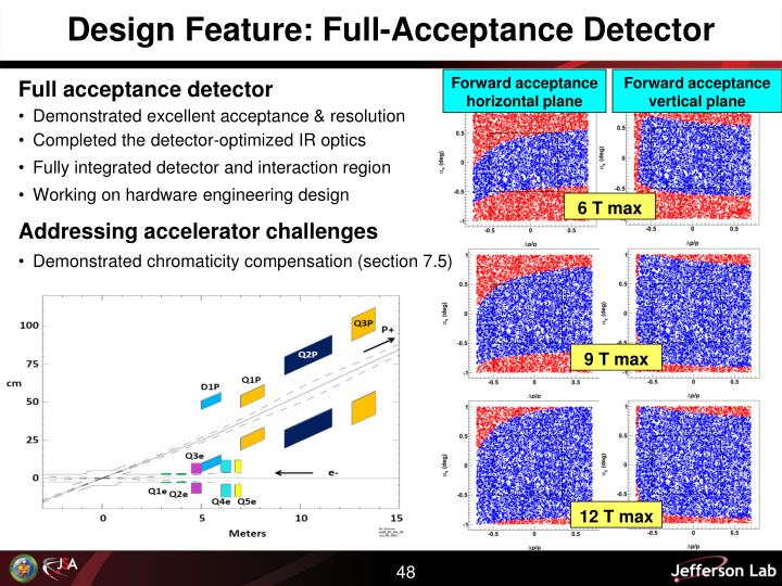 Design Feature: Full-Acceptance Detector