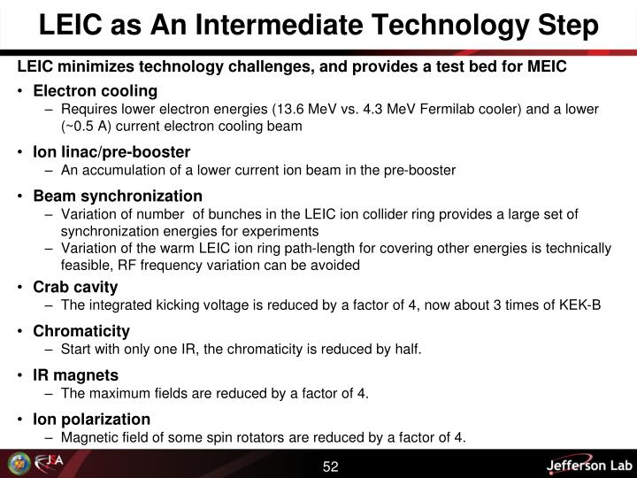 LEIC as An Intermediate Technology