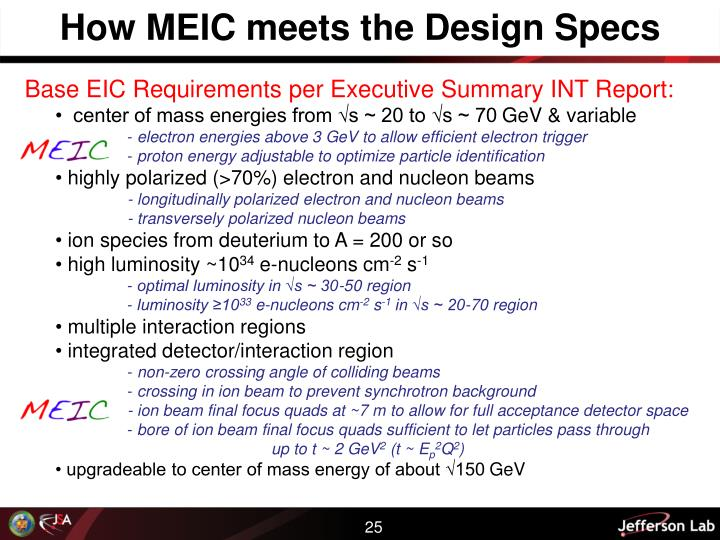 How MEIC meets the Design Specs