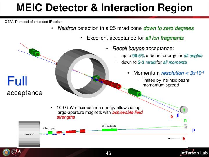 MEIC Detector & Interaction Region