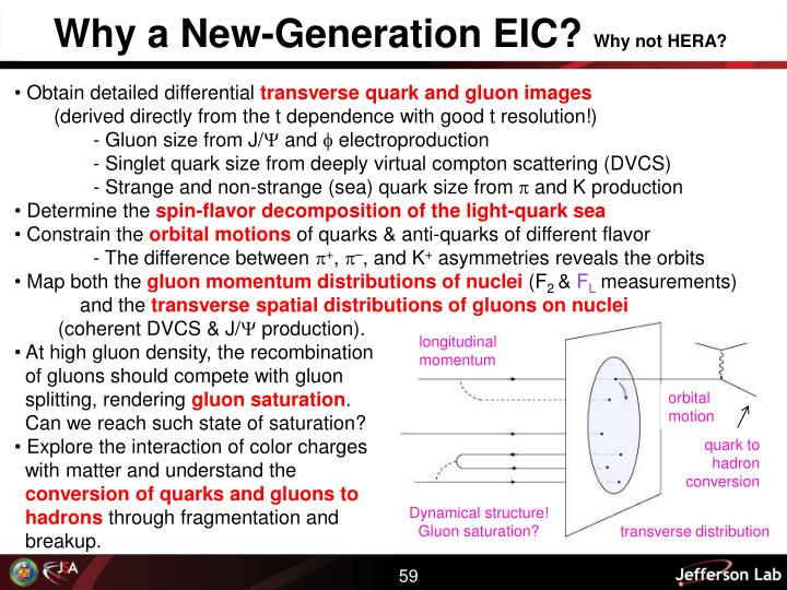Why a New-Generation EIC?