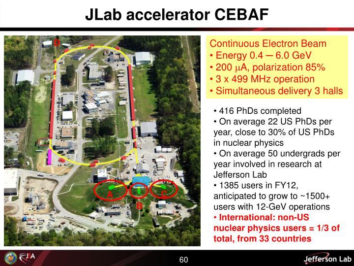 JLab accelerator CEBAF