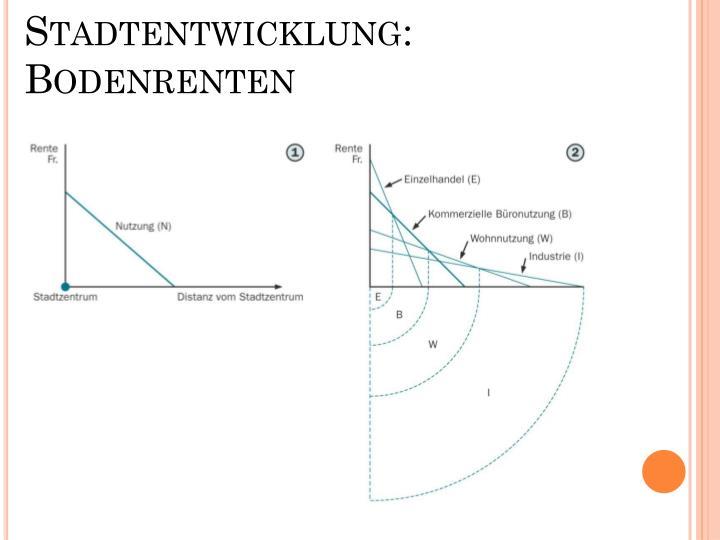 Stadtentwicklung: Bodenrenten