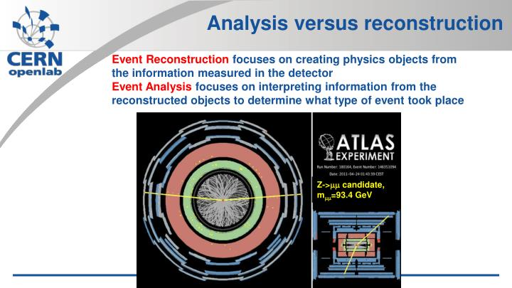 Analysis versus reconstruction