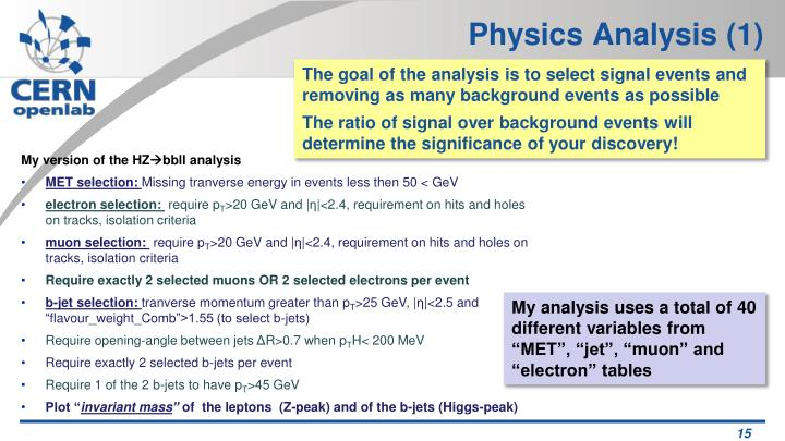 Physics Analysis (1)