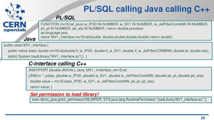 PL/SQL calling Java calling C++