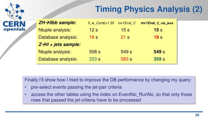 Timing Physics Analysis (2)