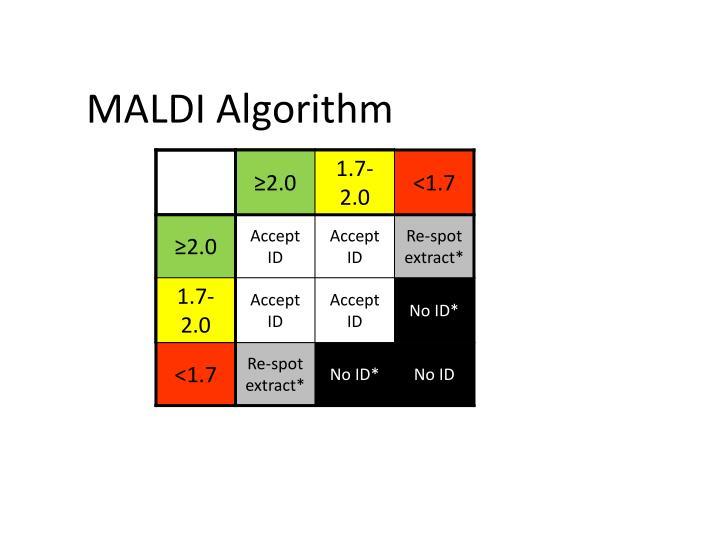 MALDI Algorithm