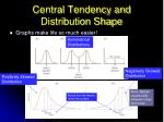 central tendency and distribution shape