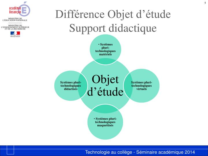 Différence Objet d'étude